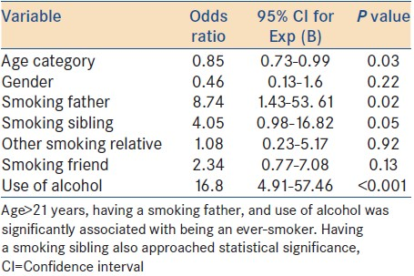 an analysis of having a alcoholic father Fi research summary: fathers and attachment  father-infant attachment among families with alcoholic fathers  to mother/attachment to father: a meta-analysis.